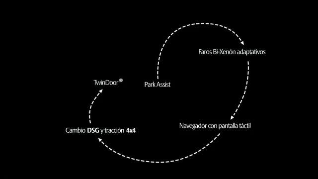 Mira dibujos animados gratis Skoda Superb Commercial Tango Dance