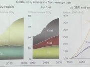 Watch free video Lecture 6 - Climate Science and Policy