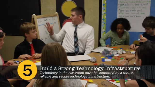 Watch free video Technology for Classrooms