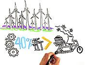 Watch free video GE - Wind Energy