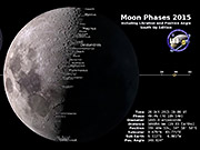 Watch free video Moon Phase & The Four Seasons by Vivaldi