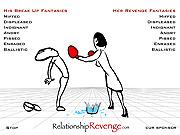 Relationship Revenge game